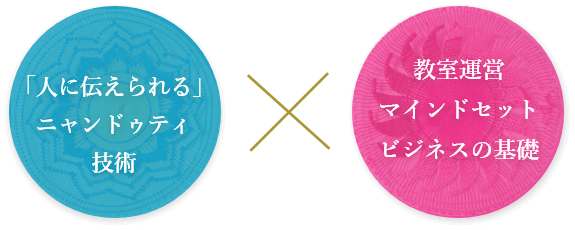 「人に伝えられる」ニャンドゥティ技術 X 教室運営 マインドセット ビジネスの基礎